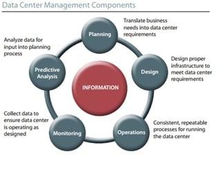 DC Management Components 6.png