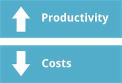 Reduced Productivity