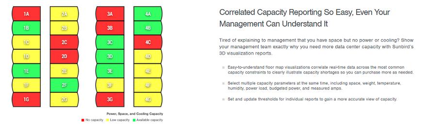 5 Capacity