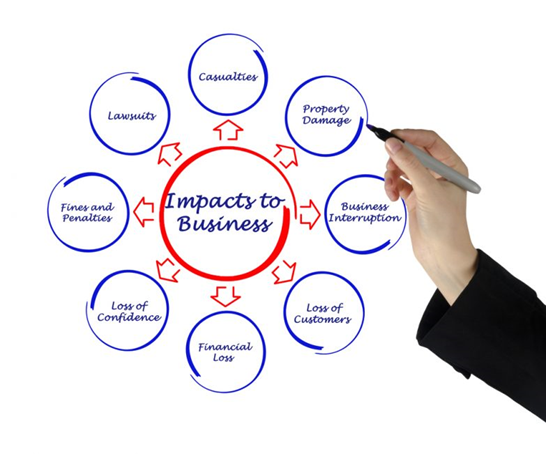 1 Business Impacts