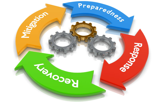 3 Preventing Downtime