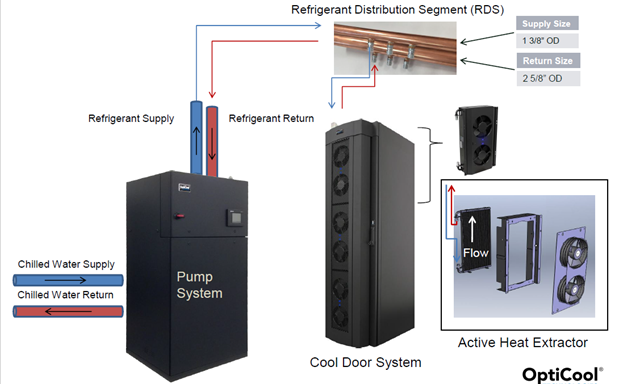OptiCool System Components.png