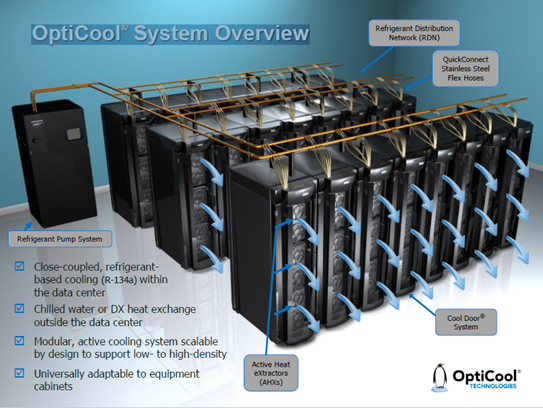 OptiCool System Overview.png