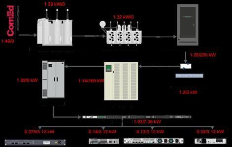 NetZoomDC Power Trace Diagram.png